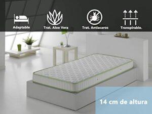 Ofertas Impresionantes Para Comprar Colchon 90215180 Espuma Con Seguridad Por Internet