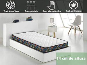 La Mejor Comparativa De Colchon Cama Nido 90215190 15 Cm Por Precio Y Opiniones De Otros Usuarios
