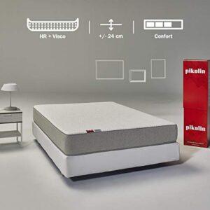 Ofertas Insuperables Para Comprar Colchon 160215200 Flex Con Seguridad On Line