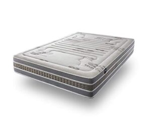 Ofertas Impresionantes Para Comprar Colchon Viscografeno Hr Magnétic Plata De Forma Segura On Line